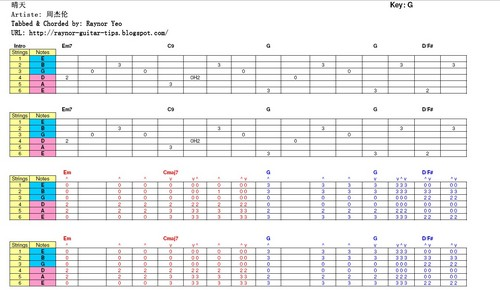 Pay for Qing Tian PRE-CHORUS Guitar Video Tutorial